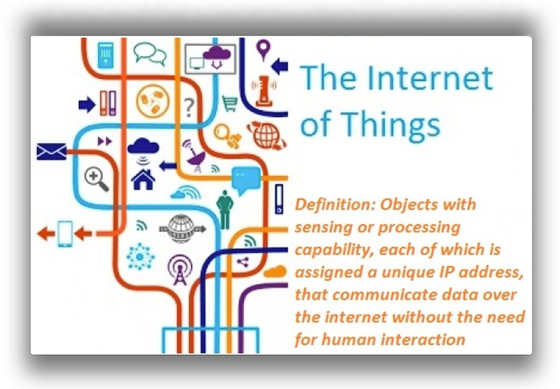 The Internet of Things - Definition 2