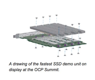A drawing of the fastest SSD demo unit on display at the OCP Summit.