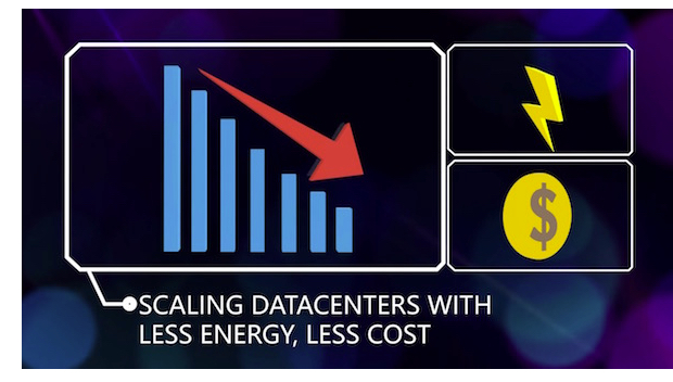 Scaling data centers with less energy, less cost
