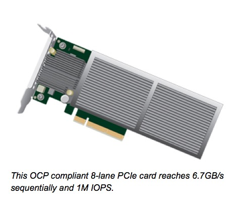 This OCP compliant 8-lane PCIe card reaches 6.7GB:s sequentially and 1M IOPS.