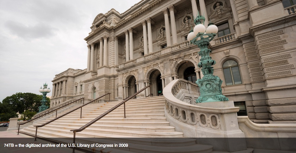 Digitized archive of the Library of Congress