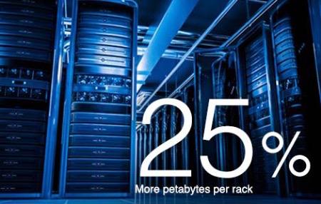 25 percent more petabytes per rack