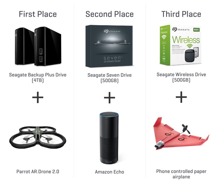 Prizes —Scality and Seagate S3 Server Hackathon