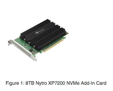Figure 1- 8TB Nytro XP7200 NVMe Add-In Card