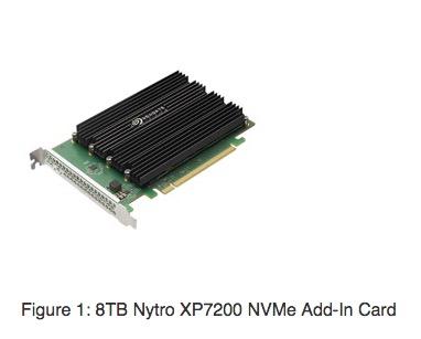 Figure 1- 8TB Nytro XP7200 NVMe Add-In Card