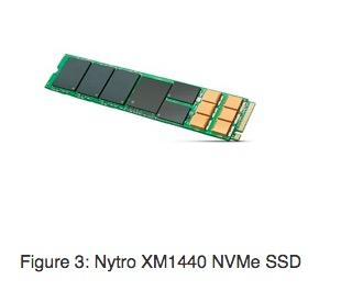 Figure 3- Nytro XM1440 NVMe SSD