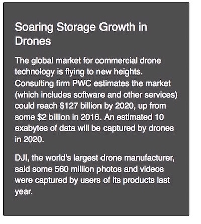 Soaring Storage Growth in Drones