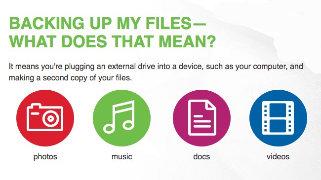 Backing up my files —what does that mean?