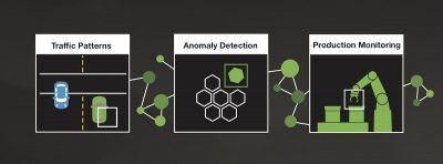 Find the Right Drive for Security and Surveillance Applications