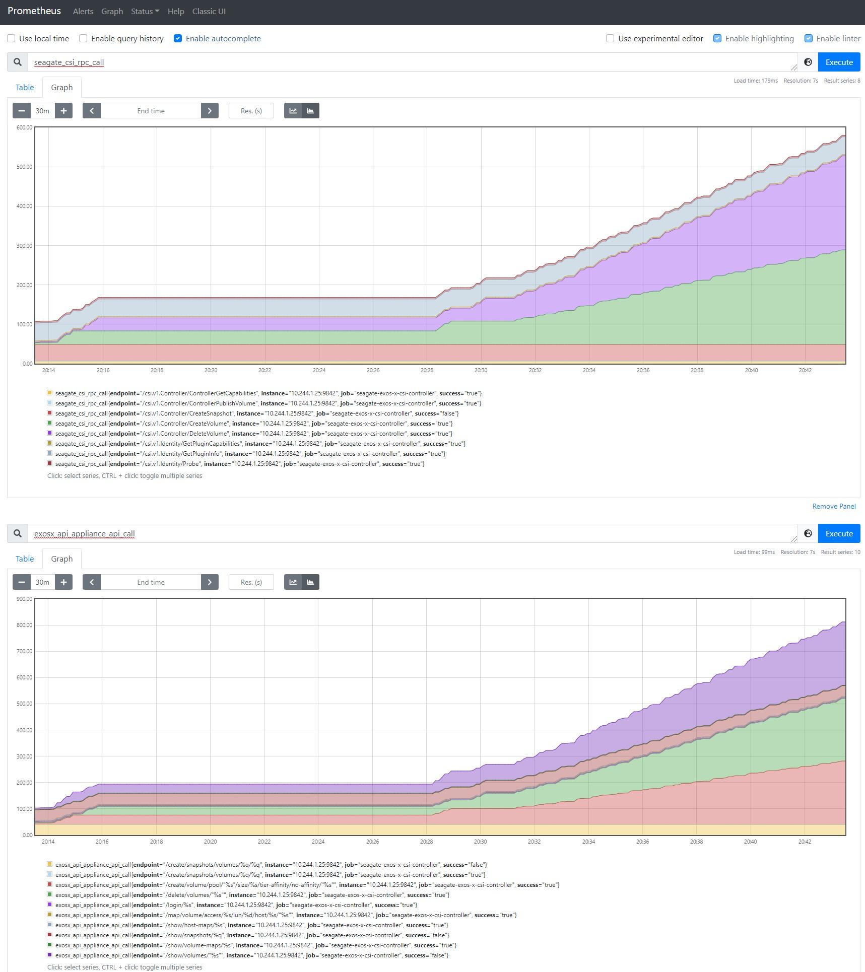 Sample Prometheus graphs showing various CSI driver statistics